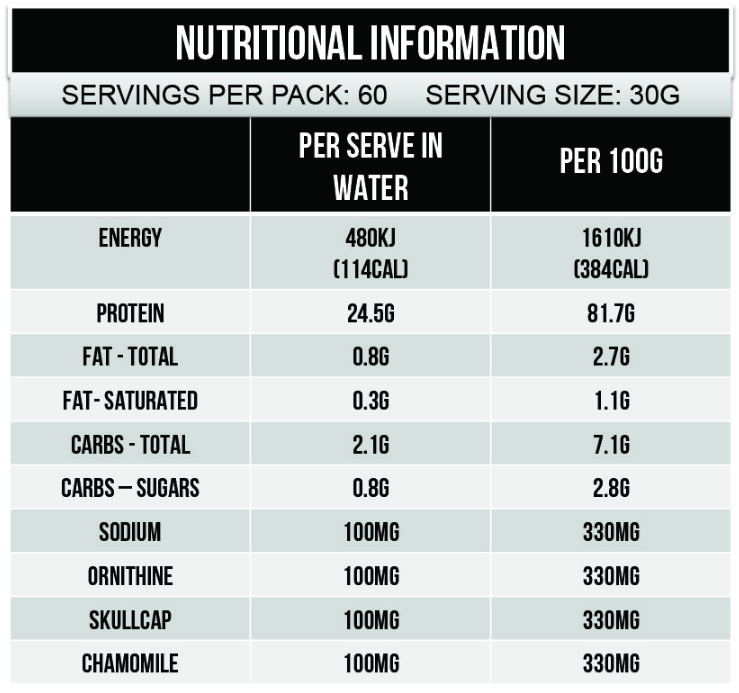 Max's Anabolic Night 6lb Nutritional Facts