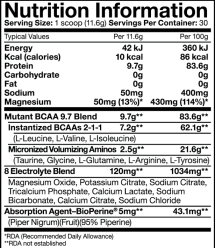 mutant bcaa 9.7 label