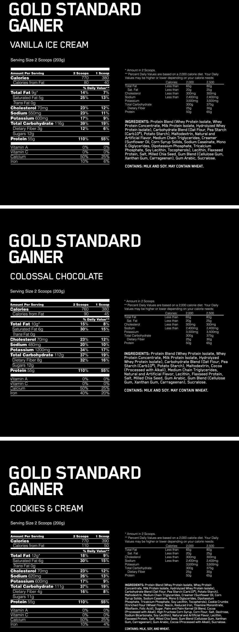 Gold Standard Gainer Protein