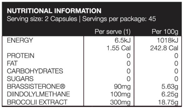JD Nutraceuticals Shape-N-Tone Label