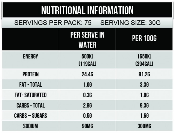 MAX'S 100% PURE WHEY Nutrition Facts