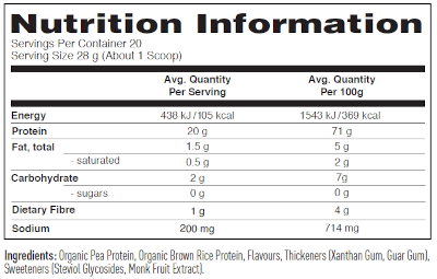 natures best Plant Protein label