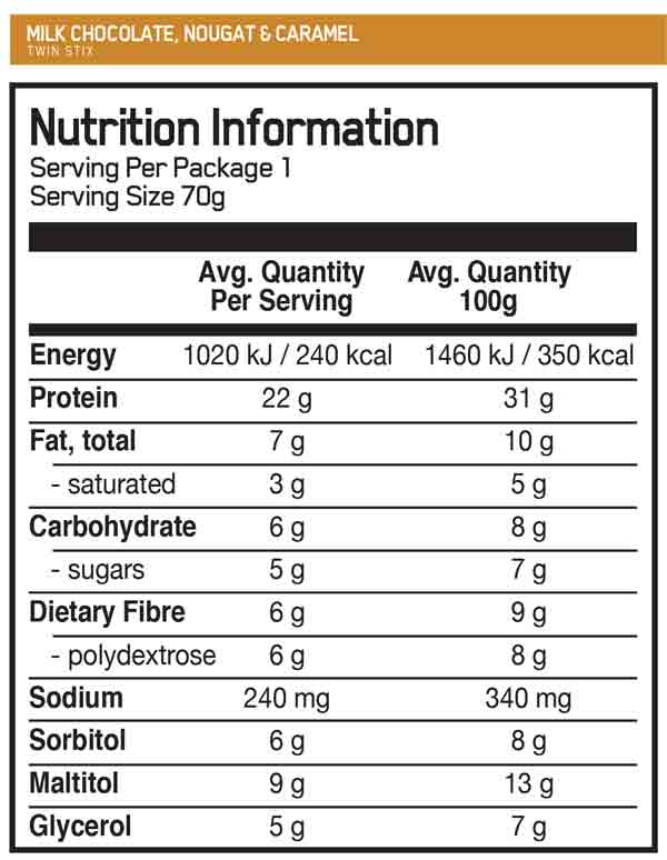 on protein stix double label